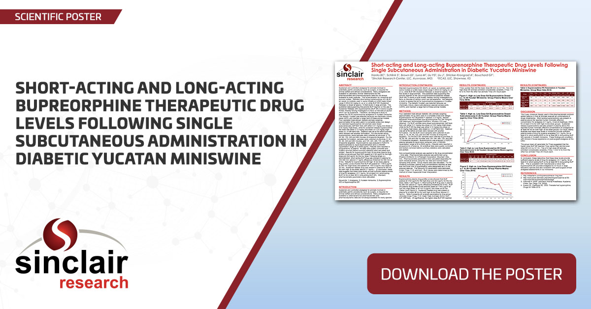 Short-acting and Long-acting Buprenorphine Therapeutic Drug Levels Following Single Subcutaneous Administration in Diabetic Yucatan Miniswine - SciPos102